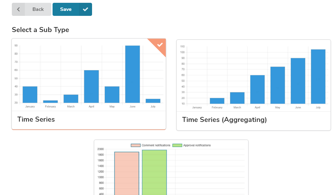 Time series bar chart in Chartbrew