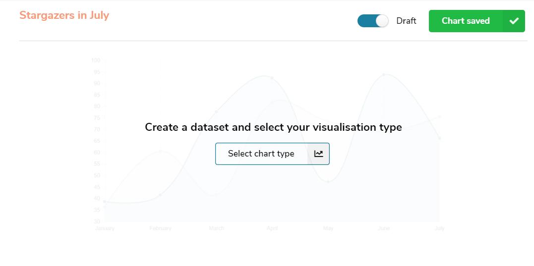 Chart type selector