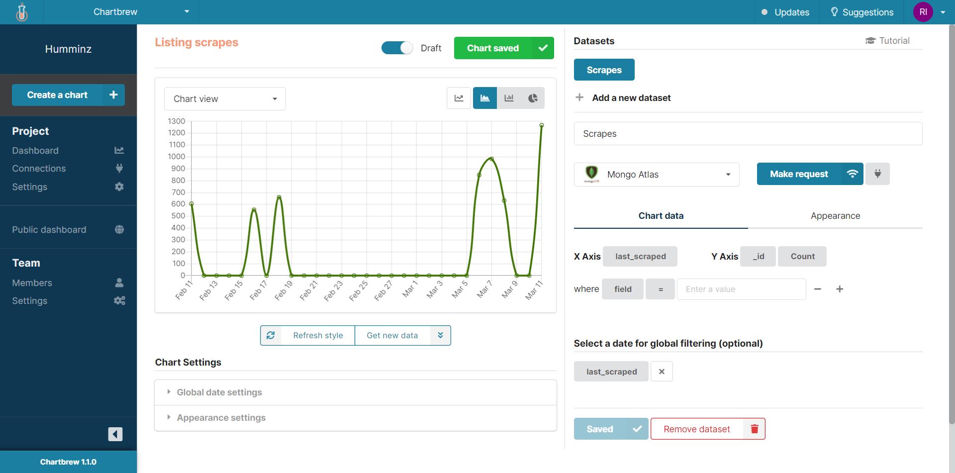 A timeseries MongoDB visualization in Chartbrew