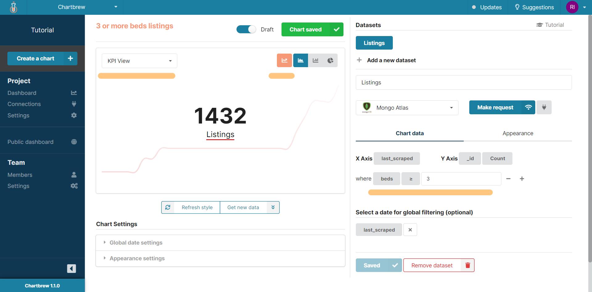 MongoDB charts, KPI and metrics