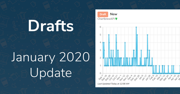 January 2020 Chartbrew Update